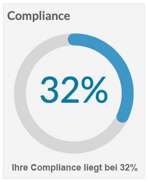 DE 32 compliant mindre mindre (1)